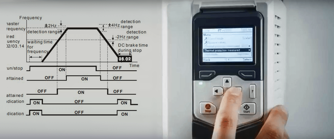 Variable Frequency Drives basic parameters
