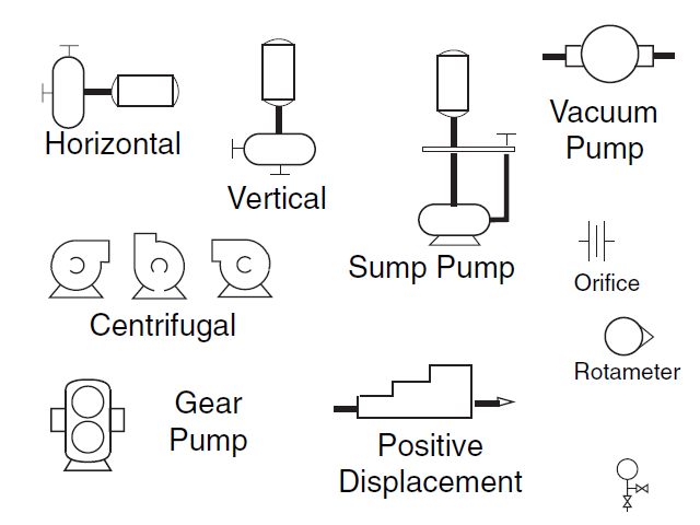 P&ID equipment symbols