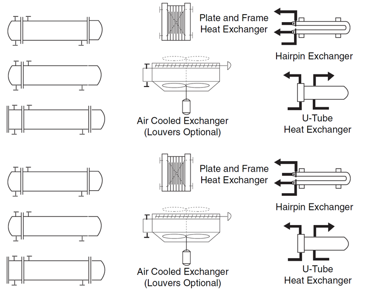 P&ID Heat exchangers